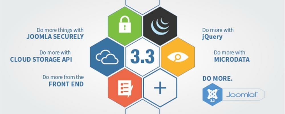 Joomla 3.3 mit vielen neuen Funktionen